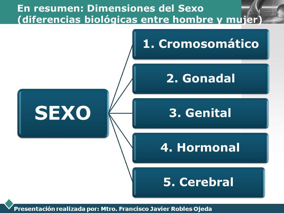 En resumen: Dimensiones del Sexo (diferencias biológicas entre hombre y mujer)