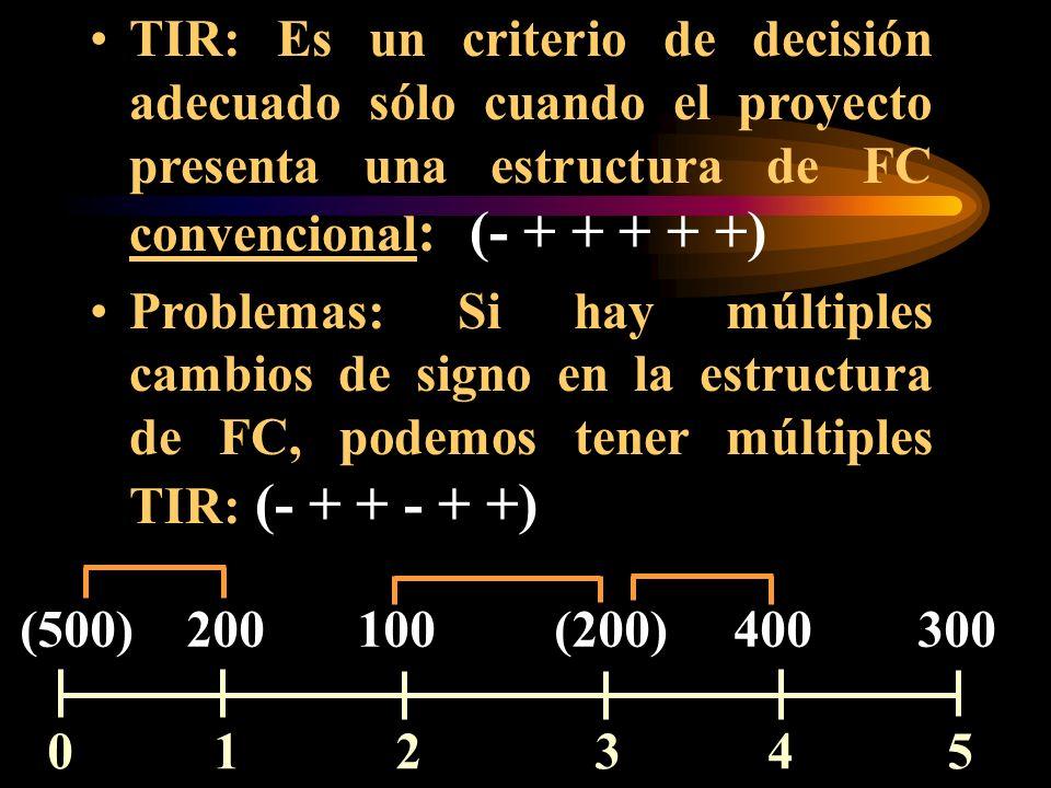 TIR: Es un criterio de decisión adecuado sólo cuando el proyecto presenta una estructura de FC convencional: (- + + + + +)