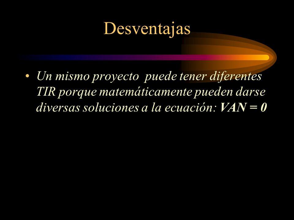 Desventajas Un mismo proyecto puede tener diferentes TIR porque matemáticamente pueden darse diversas soluciones a la ecuación: VAN = 0.