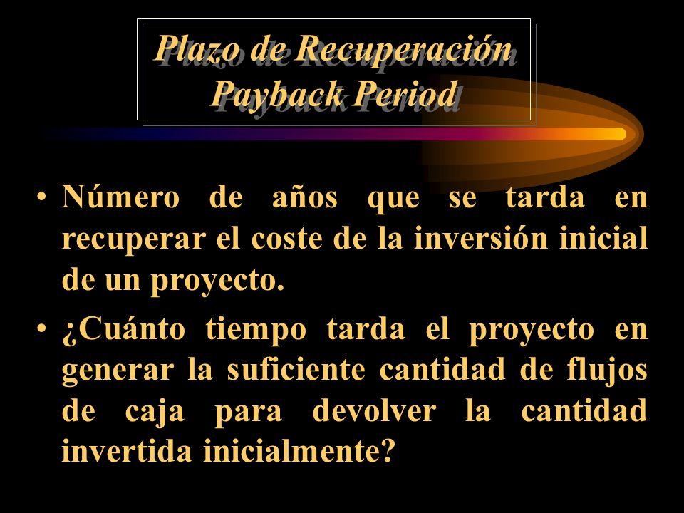Plazo de Recuperación Payback Period