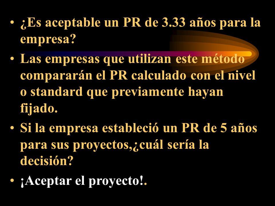 ¿Es aceptable un PR de 3.33 años para la empresa