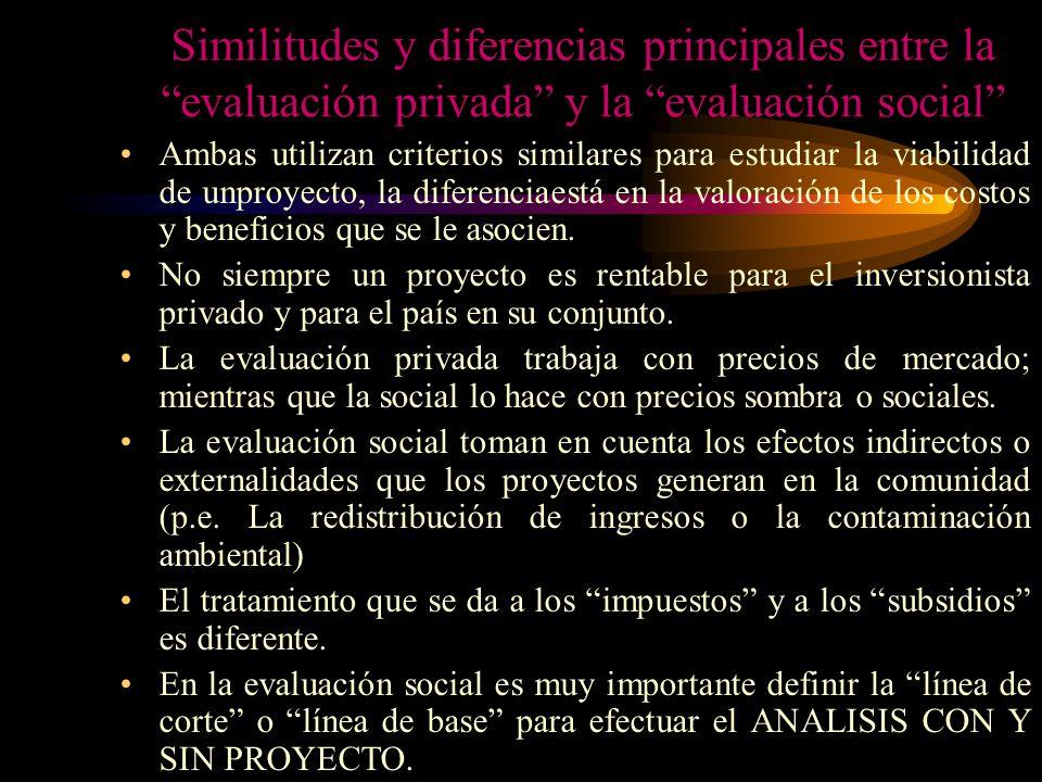 Similitudes y diferencias principales entre la evaluación privada y la evaluación social