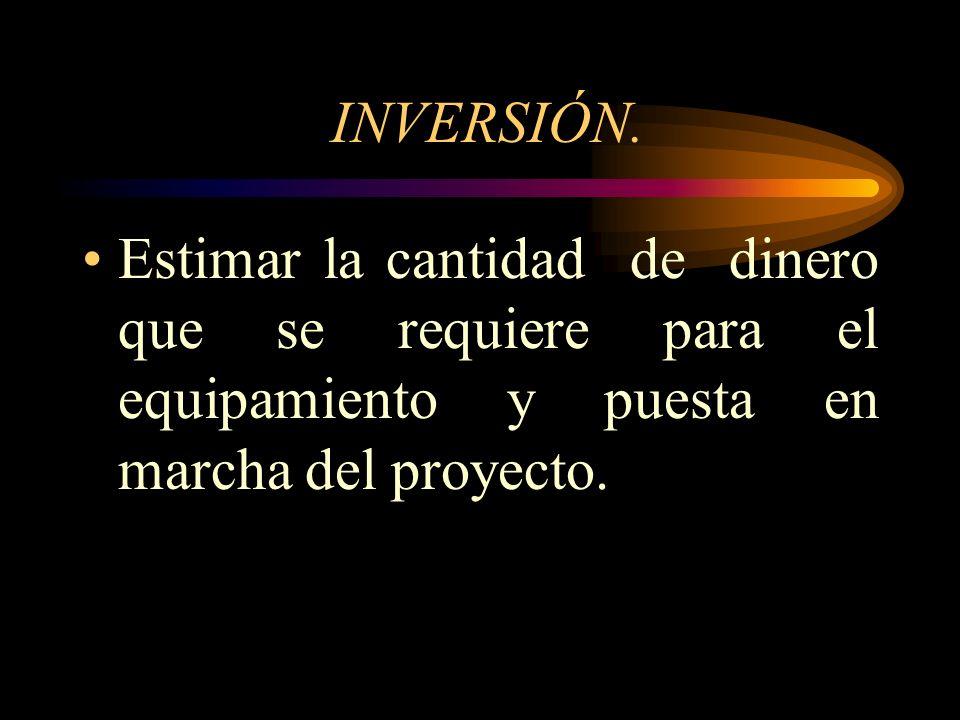 INVERSIÓN.