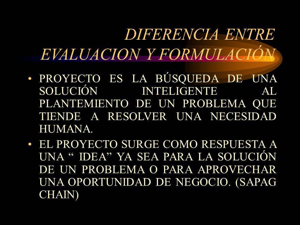 DIFERENCIA ENTRE EVALUACION Y FORMULACIÓN
