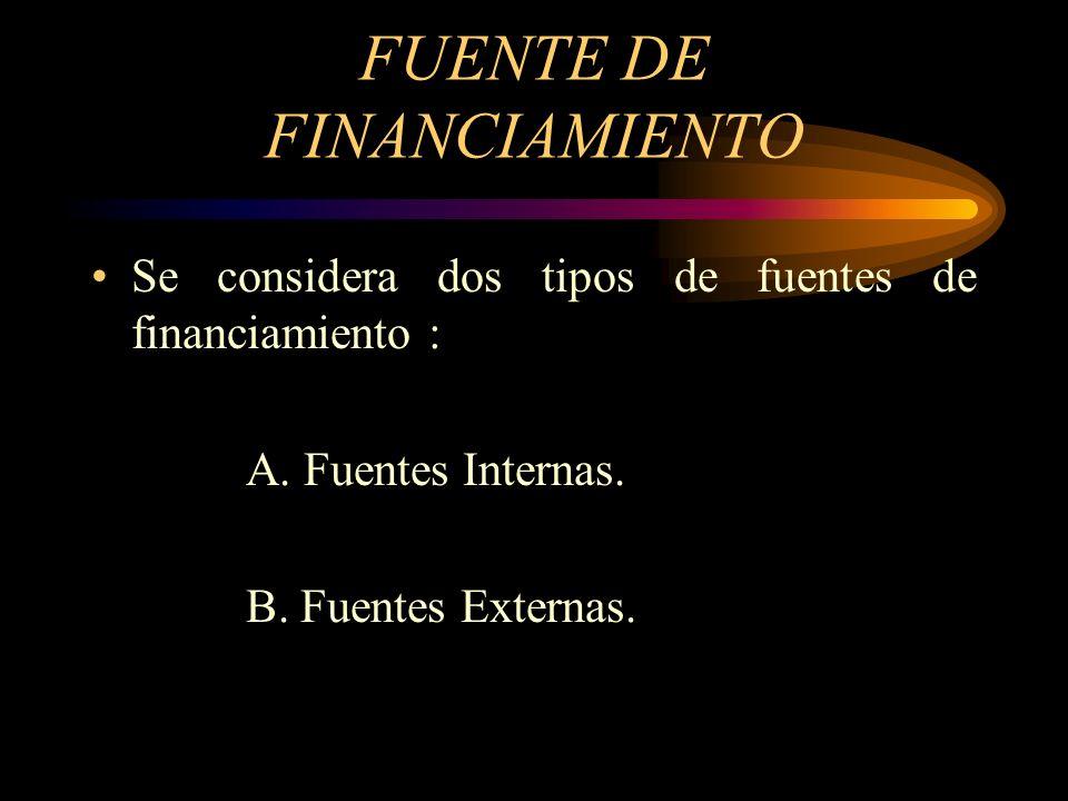 FUENTE DE FINANCIAMIENTO