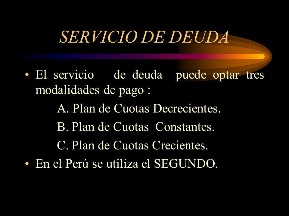 SERVICIO DE DEUDA El servicio de deuda puede optar tres modalidades de pago : A. Plan de Cuotas Decrecientes.