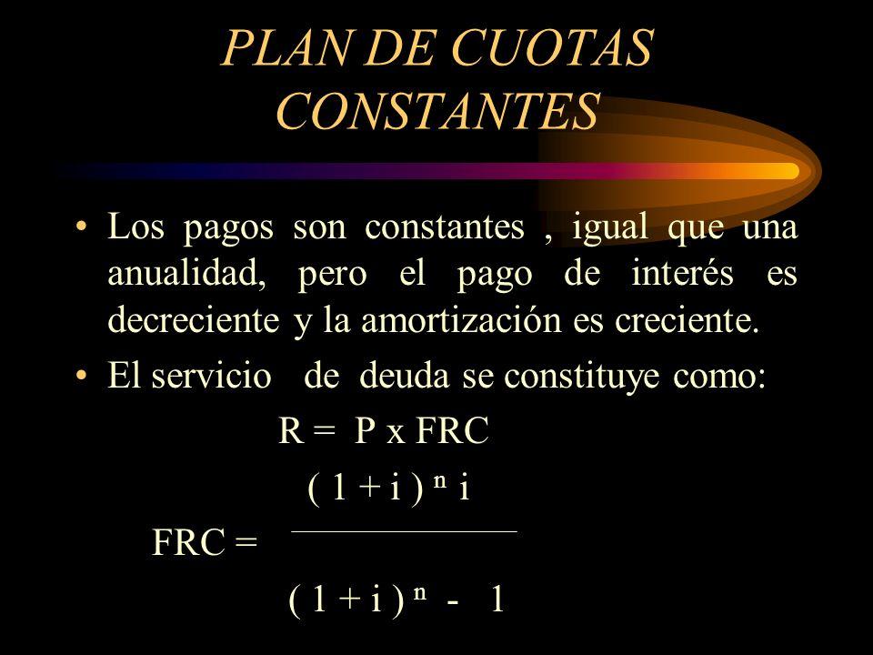 PLAN DE CUOTAS CONSTANTES