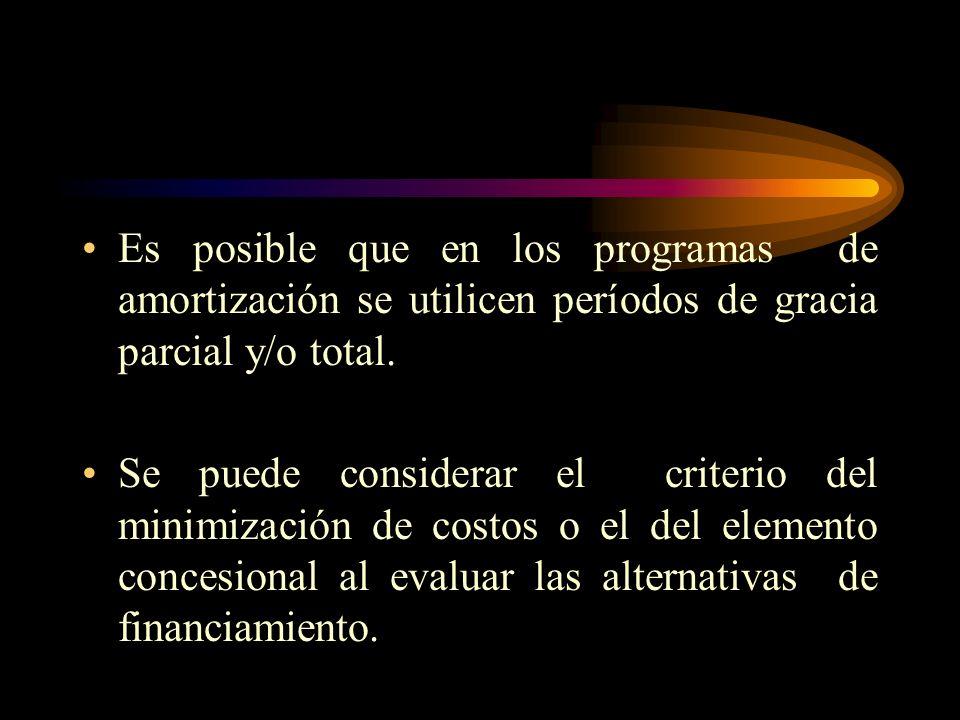 Es posible que en los programas de amortización se utilicen períodos de gracia parcial y/o total.