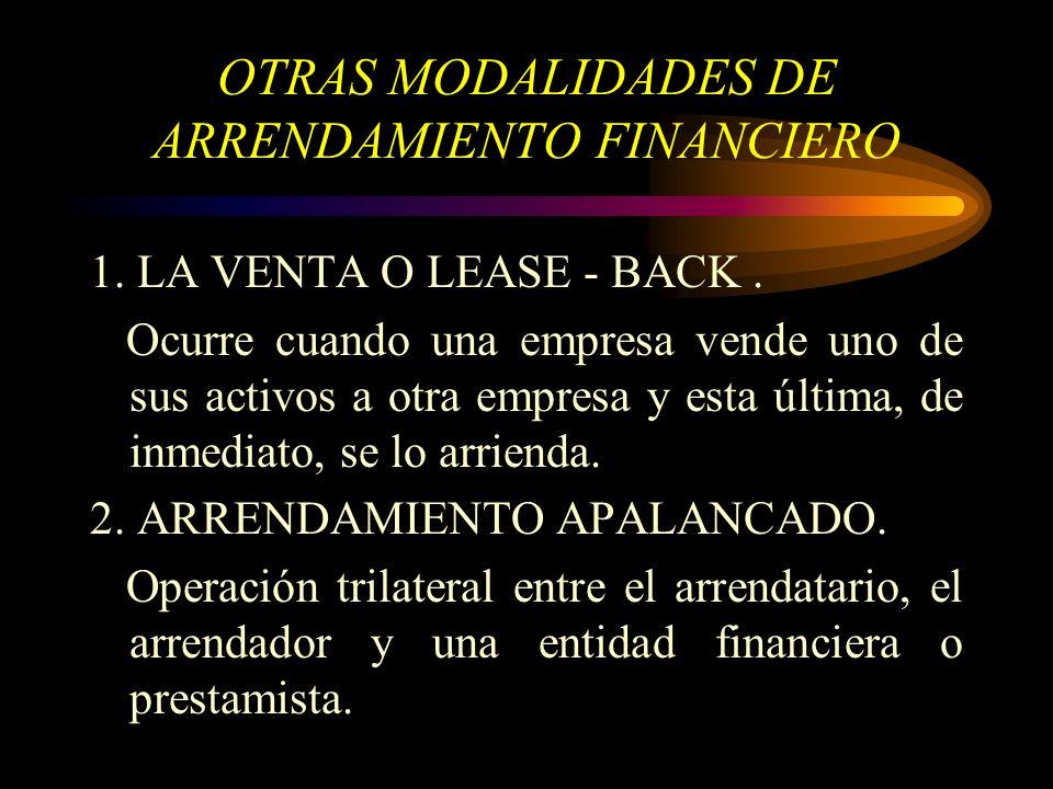 OTRAS MODALIDADES DE ARRENDAMIENTO FINANCIERO