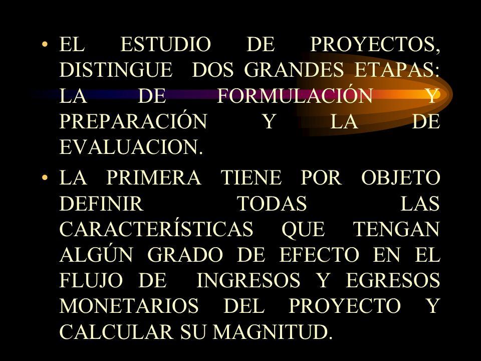 EL ESTUDIO DE PROYECTOS, DISTINGUE DOS GRANDES ETAPAS: LA DE FORMULACIÓN Y PREPARACIÓN Y LA DE EVALUACION.