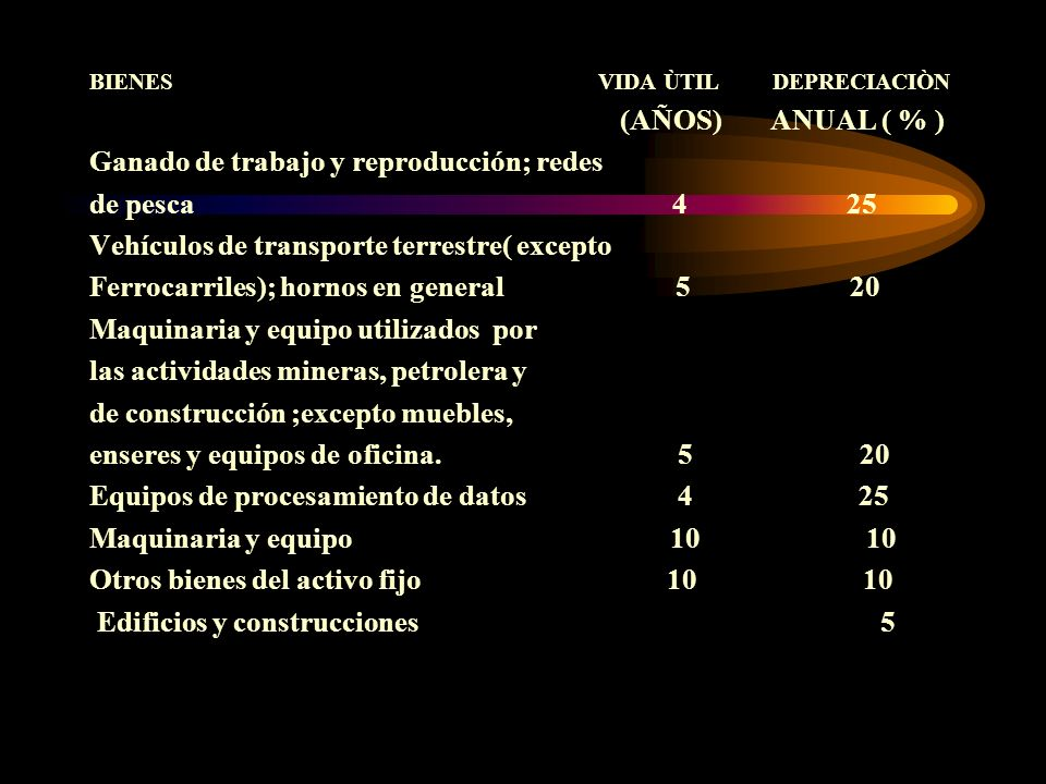 Ganado de trabajo y reproducción; redes de pesca 4 25