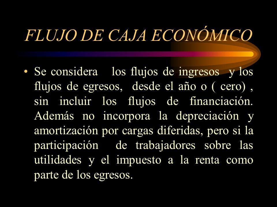 FLUJO DE CAJA ECONÓMICO