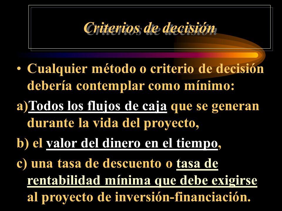 Criterios de decisión Cualquier método o criterio de decisión debería contemplar como mínimo: