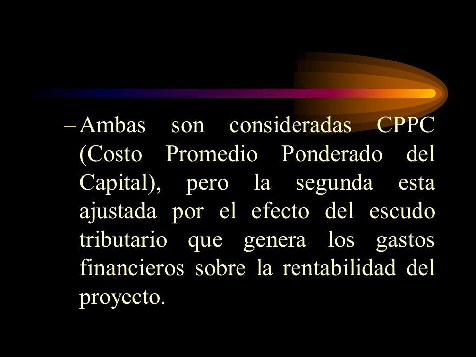 Ambas son consideradas CPPC (Costo Promedio Ponderado del Capital), pero la segunda esta ajustada por el efecto del escudo tributario que genera los gastos financieros sobre la rentabilidad del proyecto.