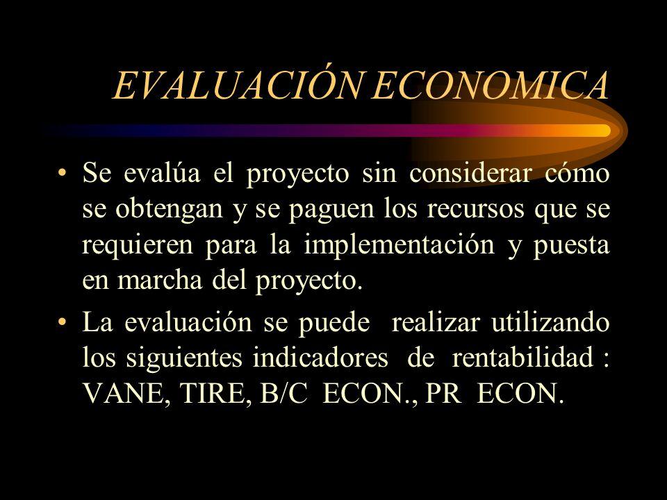 EVALUACIÓN ECONOMICA
