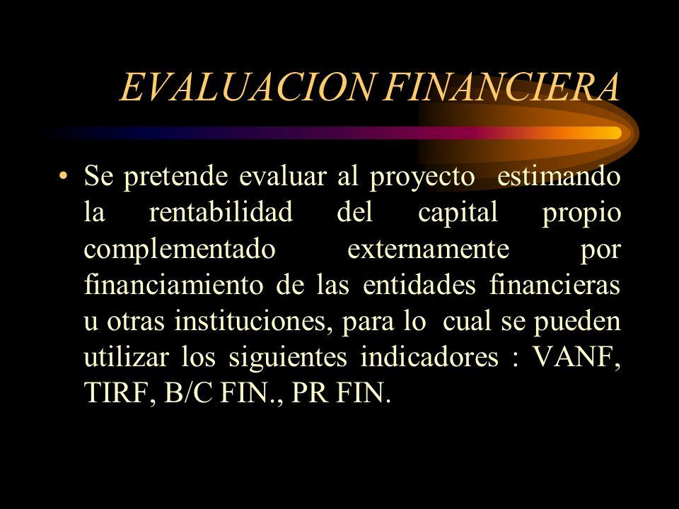 EVALUACION FINANCIERA