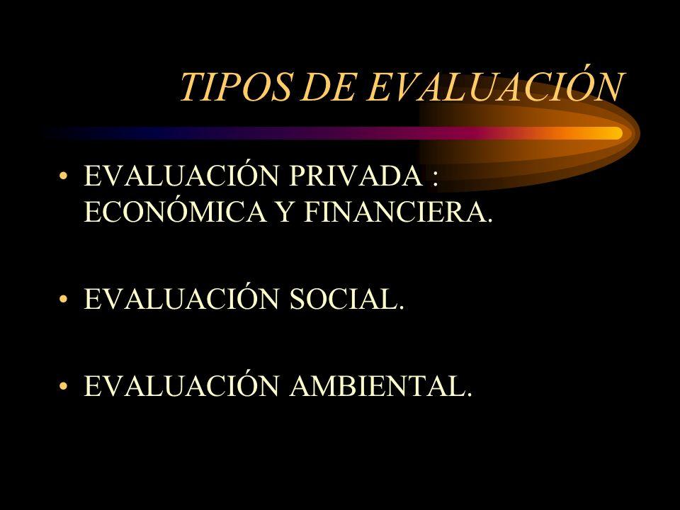 TIPOS DE EVALUACIÓN EVALUACIÓN PRIVADA : ECONÓMICA Y FINANCIERA.