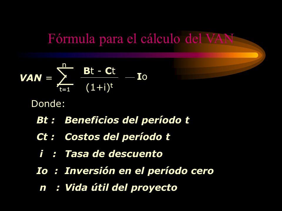Fórmula para el cálculo del VAN