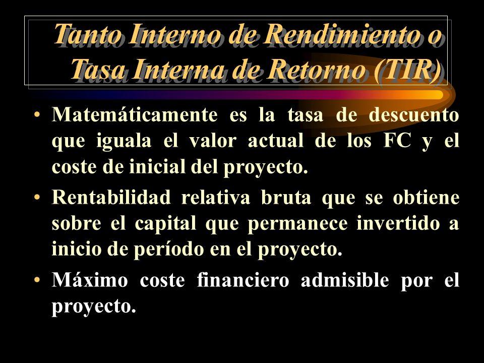 Tanto Interno de Rendimiento o Tasa Interna de Retorno (TIR)