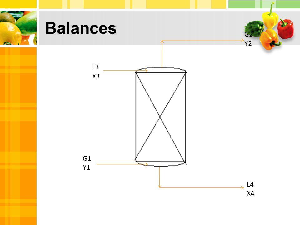 Balances G2 Y2 L3 X3 G1 Y1 L4 X4