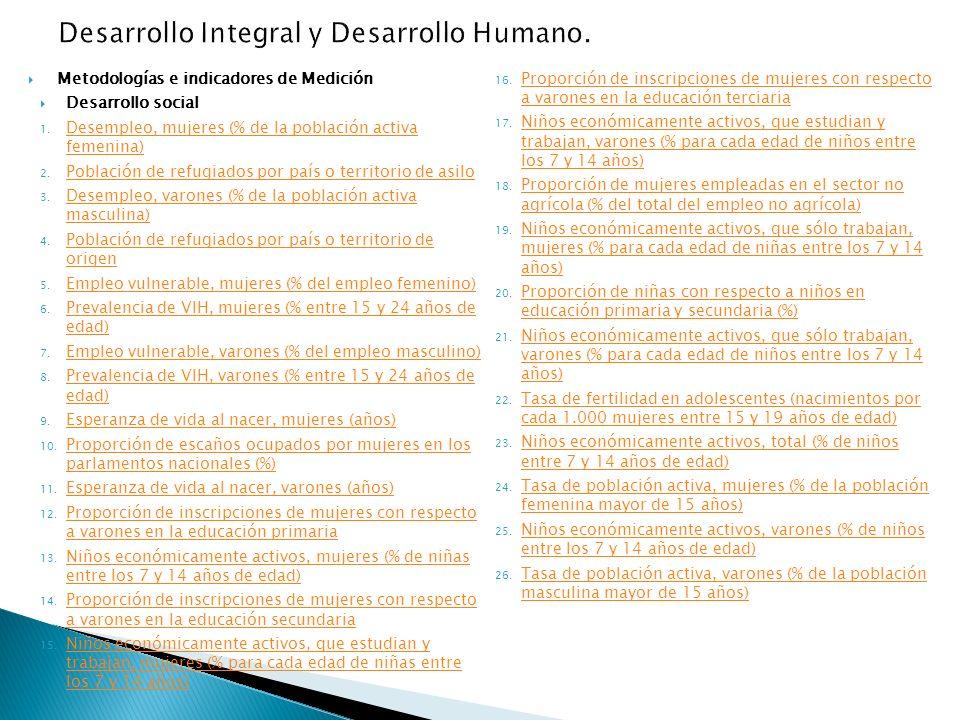 Desarrollo Integral y Desarrollo Humano.