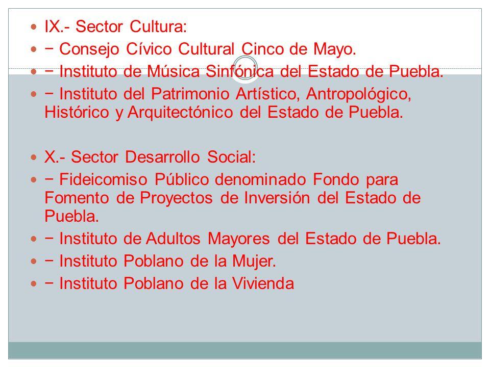 IX.- Sector Cultura: − Consejo Cívico Cultural Cinco de Mayo. − Instituto de Música Sinfónica del Estado de Puebla.