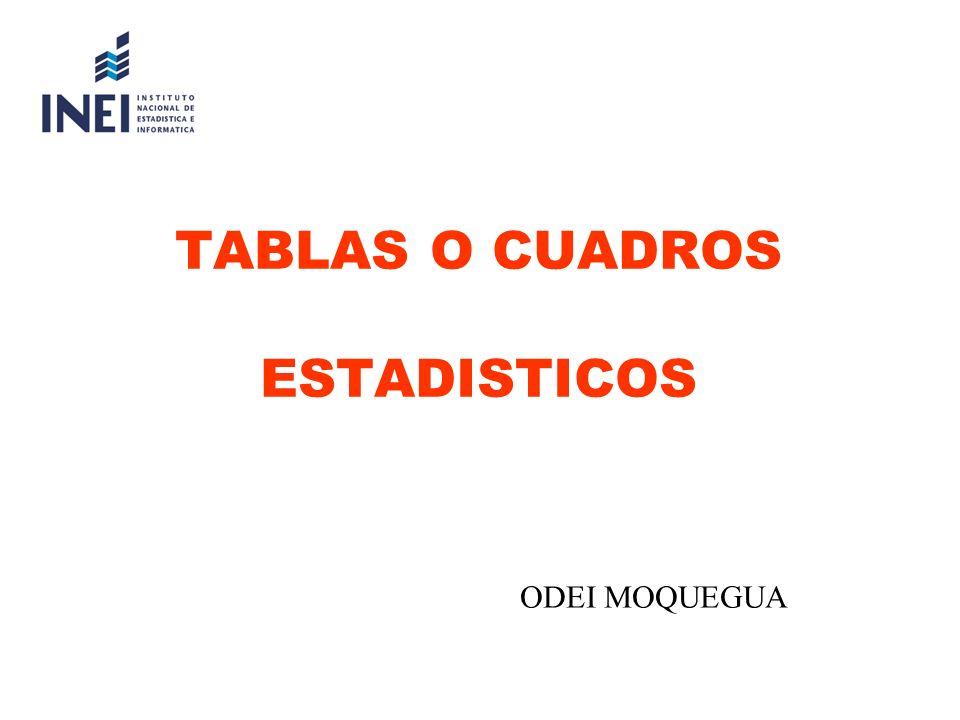 TABLAS O CUADROS ESTADISTICOS