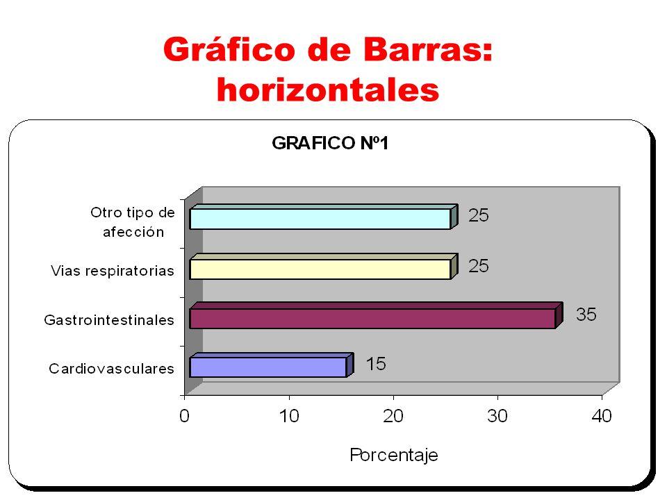Gráfico de Barras: horizontales