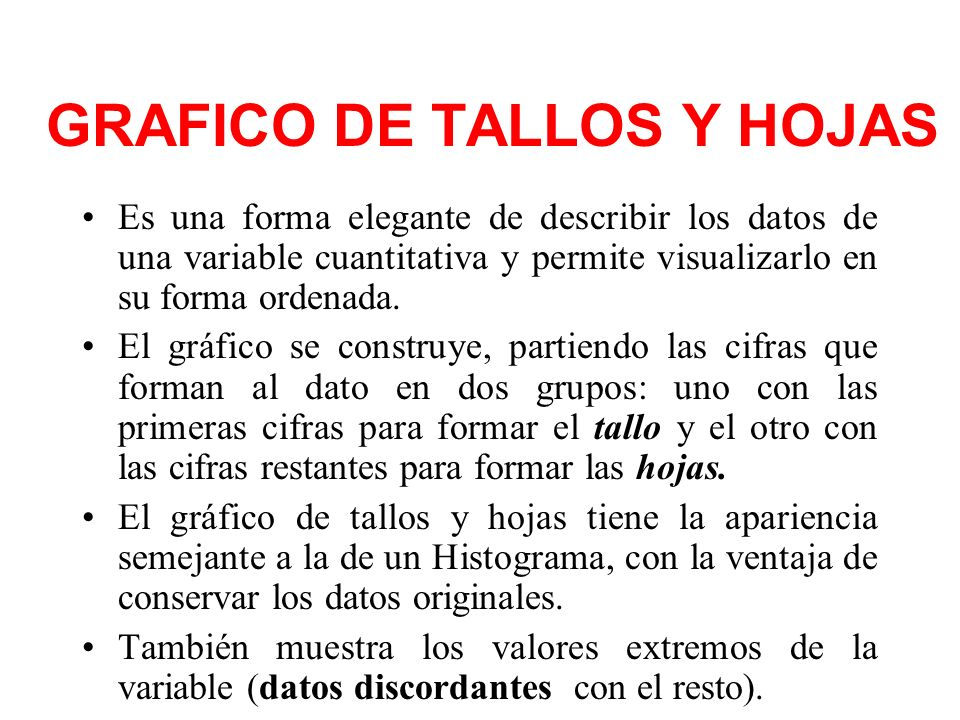 GRAFICO DE TALLOS Y HOJAS