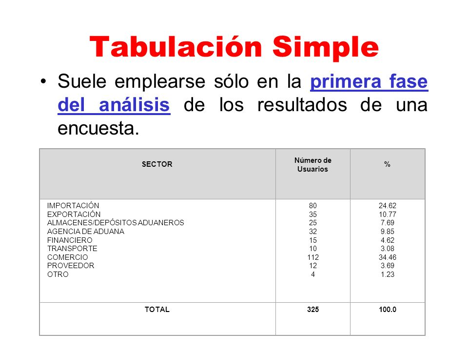 Tabulación Simple Suele emplearse sólo en la primera fase del análisis de los resultados de una encuesta.