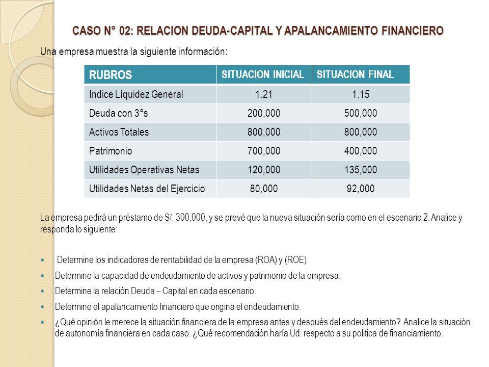 CASO N° 02: RELACION DEUDA-CAPITAL Y APALANCAMIENTO FINANCIERO