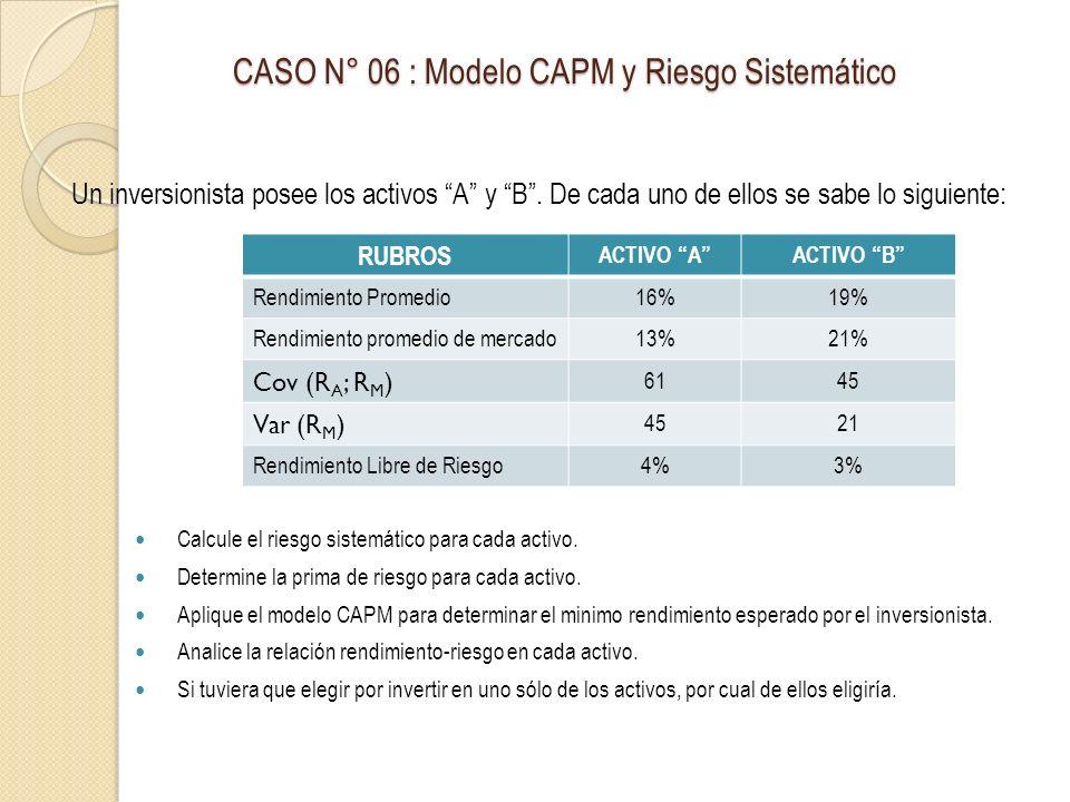 CASO N° 06 : Modelo CAPM y Riesgo Sistemático