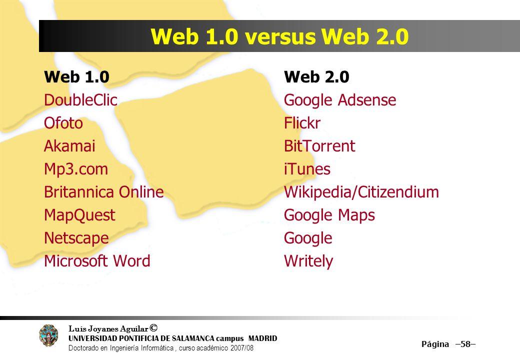 Web 1.0 versus Web 2.0 Web 1.0 Web 2.0 DoubleClic Google Adsense