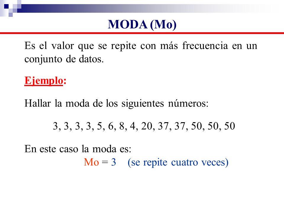 MODA (Mo) Es el valor que se repite con más frecuencia en un conjunto de datos. Ejemplo: Hallar la moda de los siguientes números: