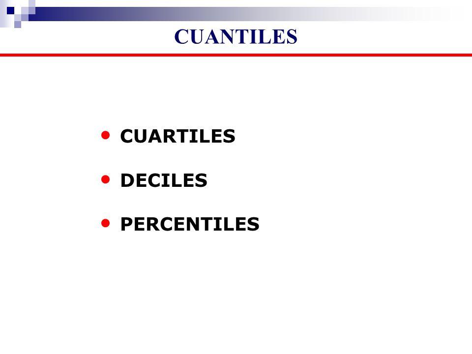 CUANTILES CUARTILES DECILES PERCENTILES