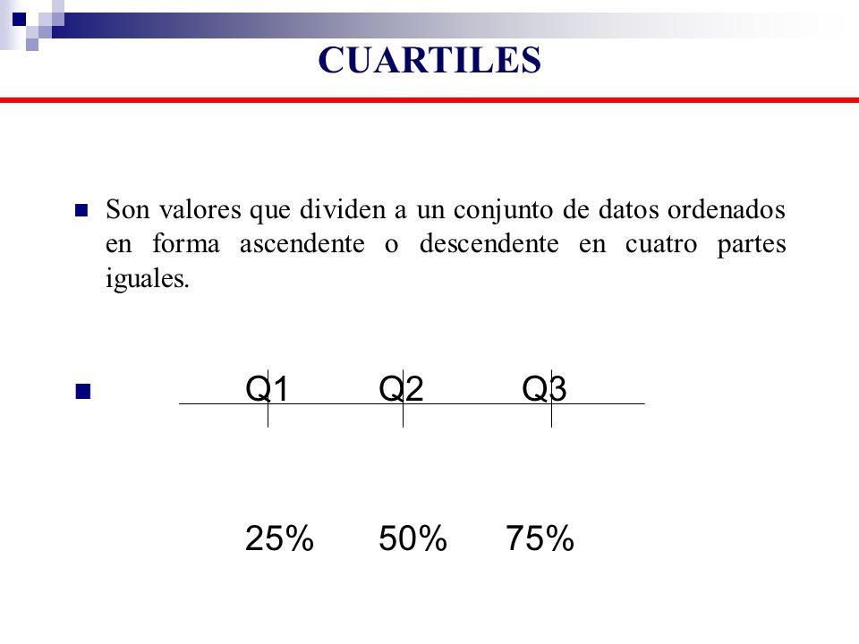 CUARTILES Son valores que dividen a un conjunto de datos ordenados en forma ascendente o descendente en cuatro partes iguales.