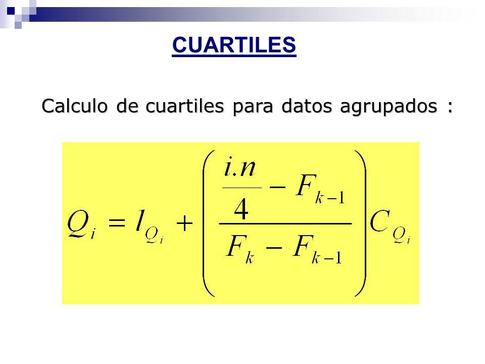 CUARTILES Calculo de cuartiles para datos agrupados :
