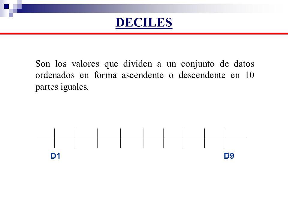 DECILES Son los valores que dividen a un conjunto de datos ordenados en forma ascendente o descendente en 10 partes iguales.