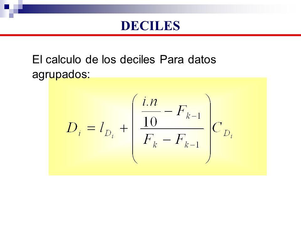 DECILES El calculo de los deciles Para datos agrupados: