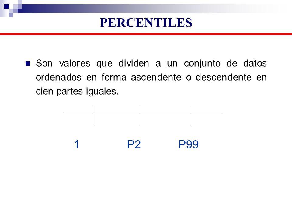 PERCENTILES Son valores que dividen a un conjunto de datos ordenados en forma ascendente o descendente en cien partes iguales.
