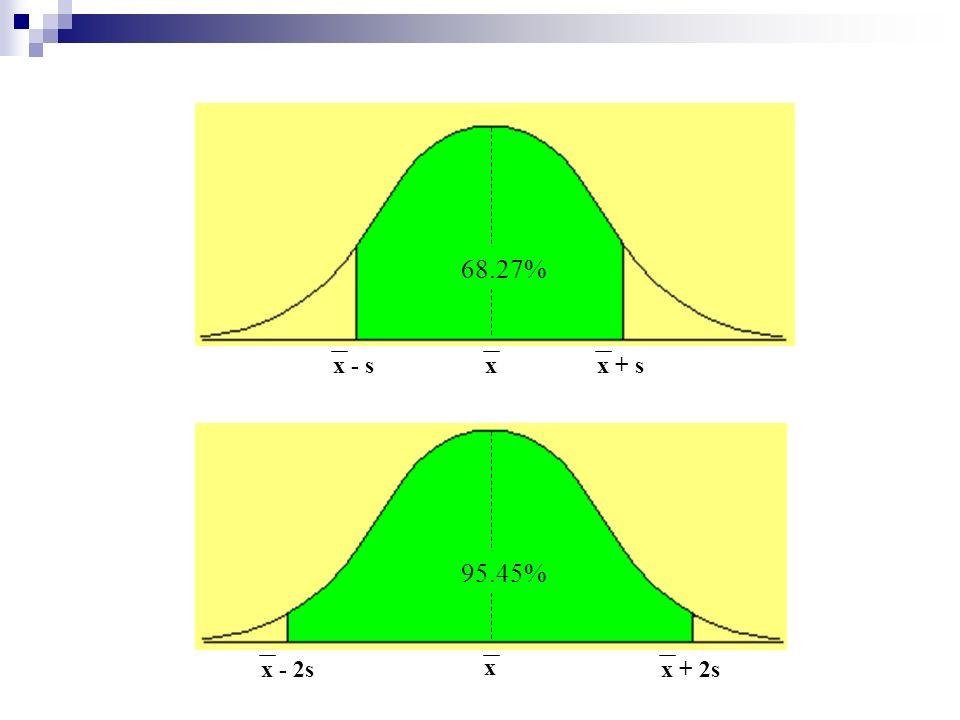 x x + s x - s x + 2s x - 2s 68.27% 95.45%