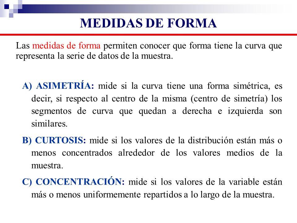 MEDIDAS DE FORMA Las medidas de forma permiten conocer que forma tiene la curva que representa la serie de datos de la muestra.