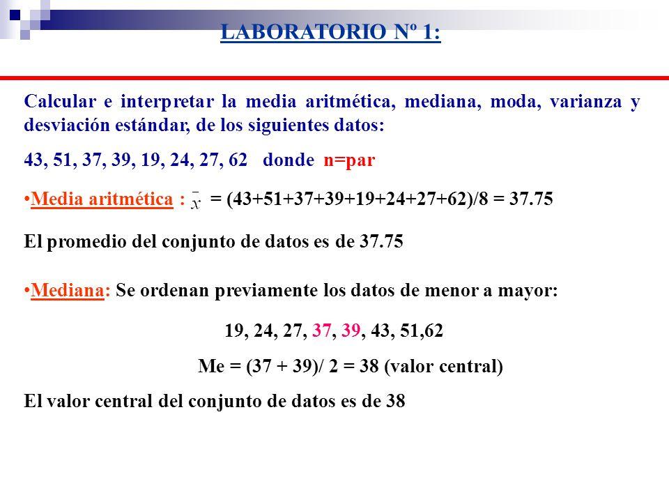 LABORATORIO Nº 1: Calcular e interpretar la media aritmética, mediana, moda, varianza y desviación estándar, de los siguientes datos: