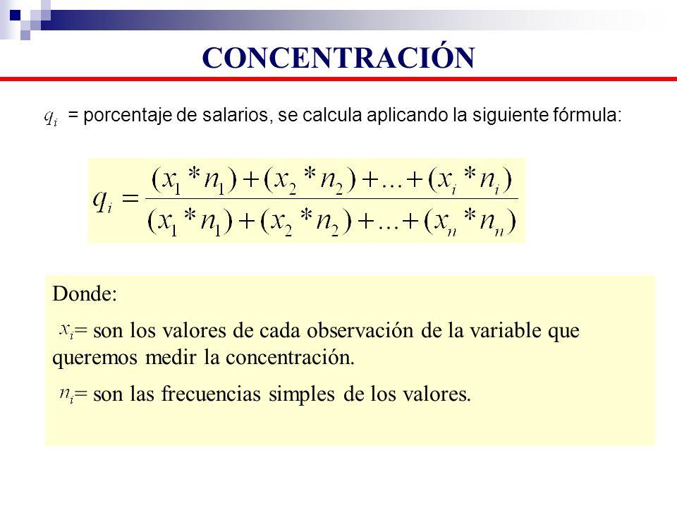 CONCENTRACIÓN = porcentaje de salarios, se calcula aplicando la siguiente fórmula: Donde: