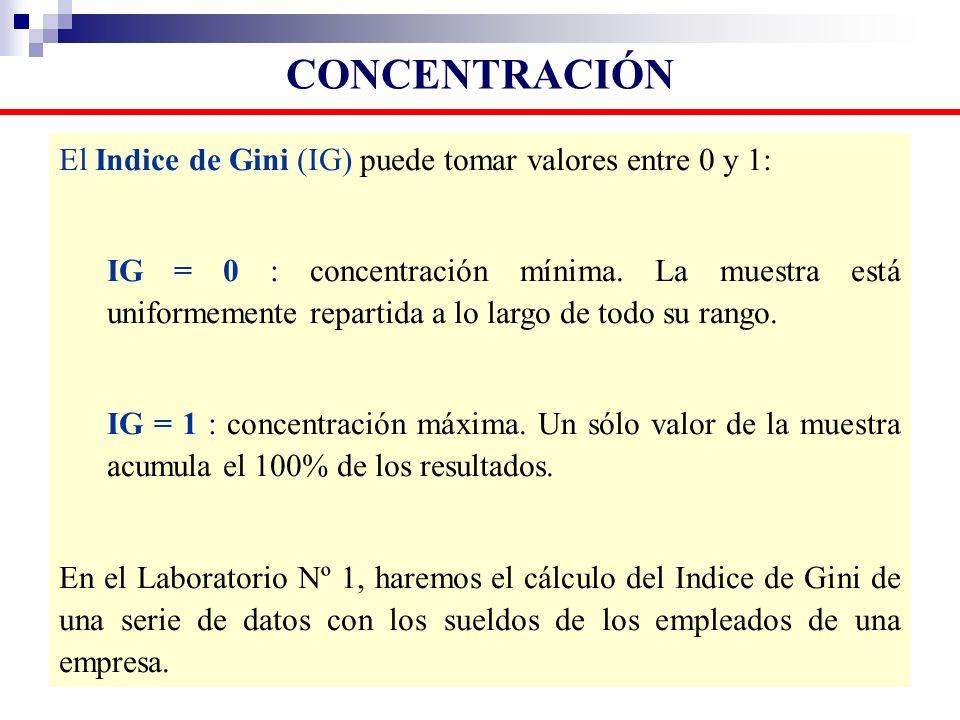 CONCENTRACIÓN El Indice de Gini (IG) puede tomar valores entre 0 y 1: