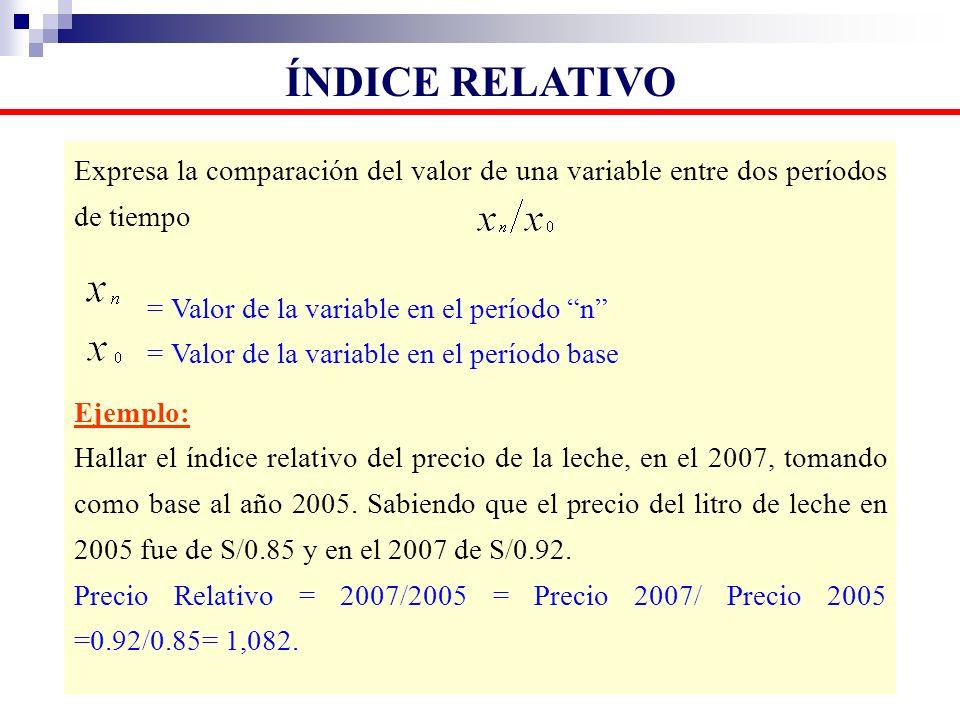 ÍNDICE RELATIVO Expresa la comparación del valor de una variable entre dos períodos de tiempo. = Valor de la variable en el período n
