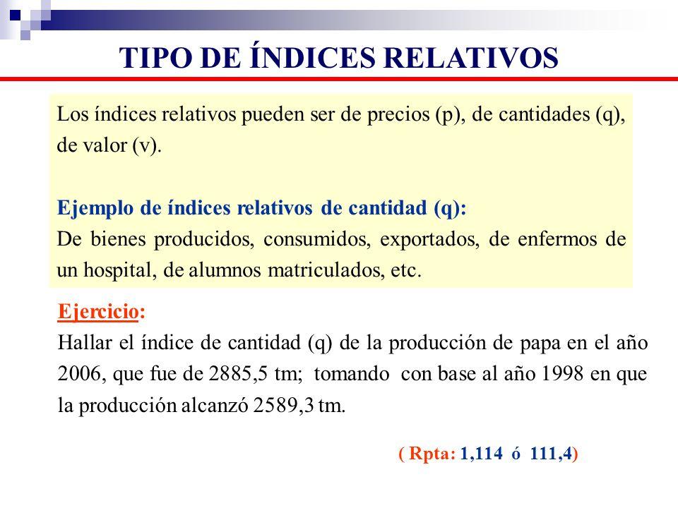 TIPO DE ÍNDICES RELATIVOS