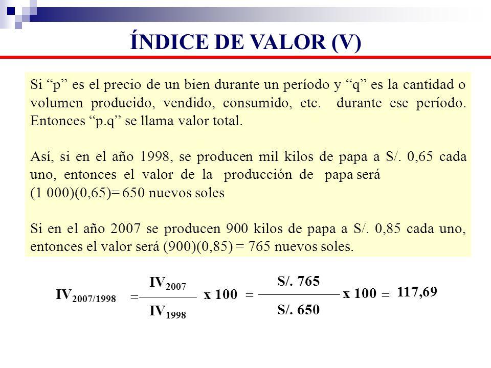 ÍNDICE DE VALOR (V)
