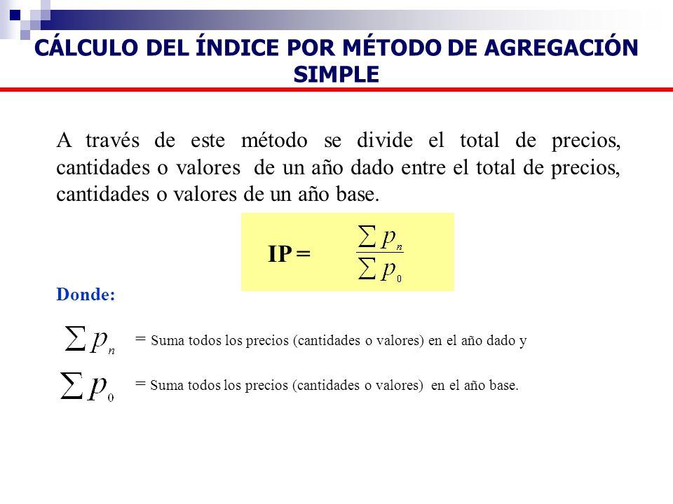 CÁLCULO DEL ÍNDICE POR MÉTODO DE AGREGACIÓN SIMPLE