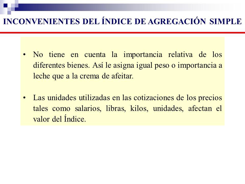INCONVENIENTES DEL ÍNDICE DE AGREGACIÓN SIMPLE